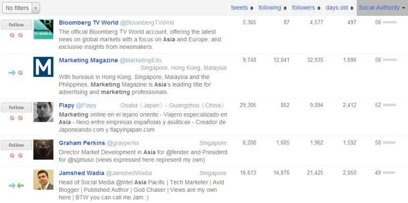 How to Find Influencers via Search Twitter Bios Function