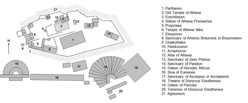 Map of Acropolis, Athens, Greece
